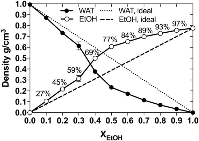 Bulk density of solvent.png